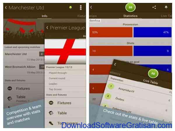 Aplikasi Livescore & Jadwal Bola Android Live Score Addicts