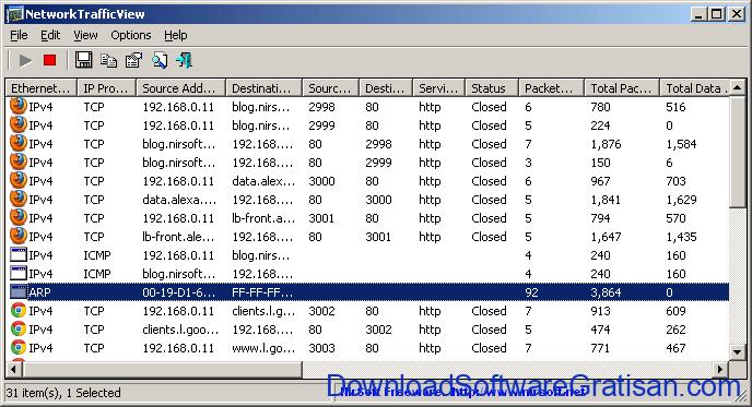 Aplikasi untuk Monitoring Jaringan NetworkTrafficView