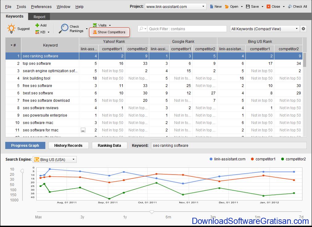 Aplikasi SEO Untuk Cek Peringkat Di Google : Rank Tracker
