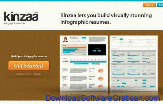 Aplikasi untuk Membuat CV Kreatif Secara Online Kinzaa