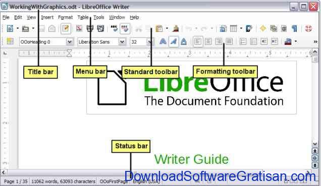 Aplikasi Alternatif Office libreoffice