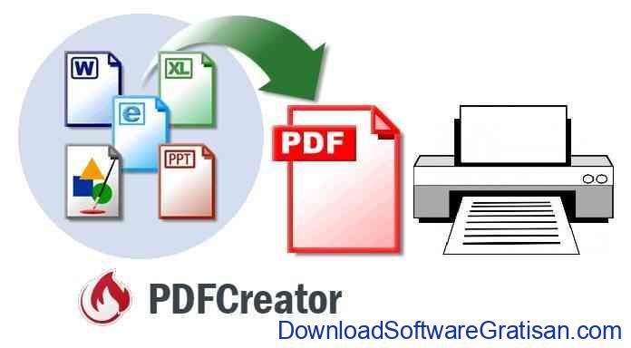Aplikasi Untuk Membuat File PDF : PDFCreator