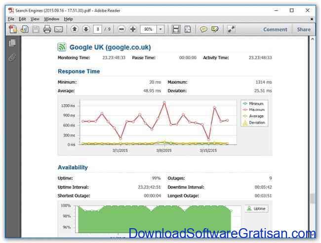 Aplikasi Cek & Monitor Ping Koneksi otomatis