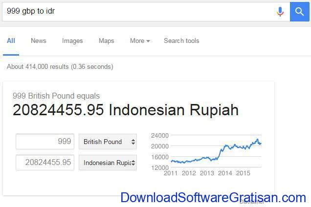 gbp-to-idr-google-search