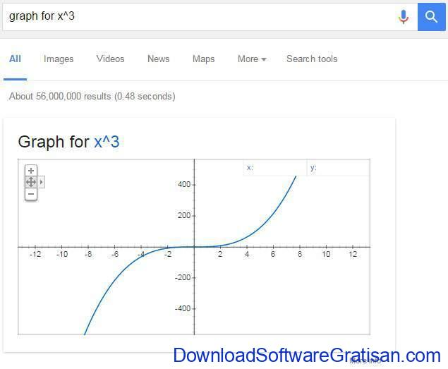 google-search-gambar-grafik