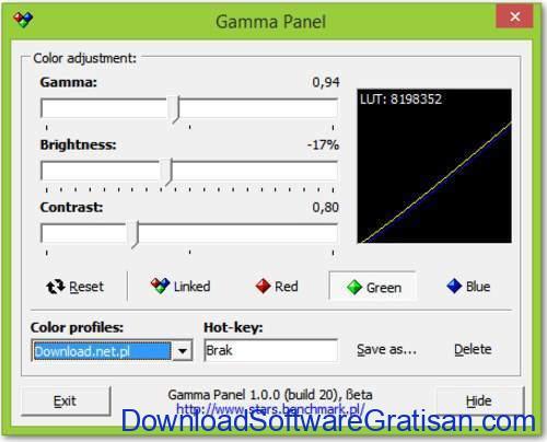 gamma-panel