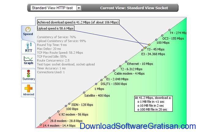 Situs Tes Kecepatan Internet Online Terbaik myspeed visualware
