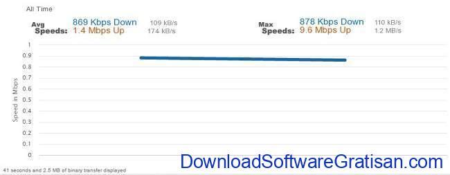 Situs Tes Kecepatan Internet Online Terbaik testmy.net
