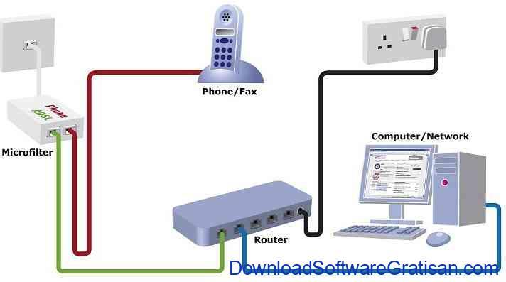 mempercepat modem koneksi percabangan