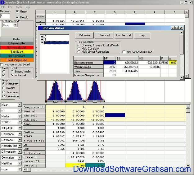Aplikasi Statistik Gratis Alternatif SPSS Develve