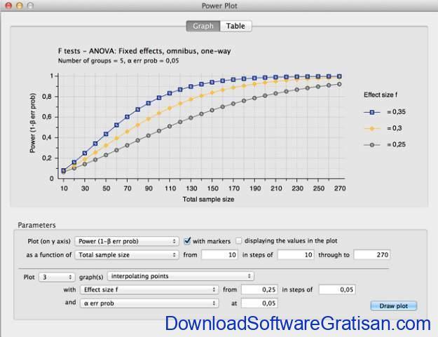 Aplikasi Statistik Gratis Alternatif SPSS GPower