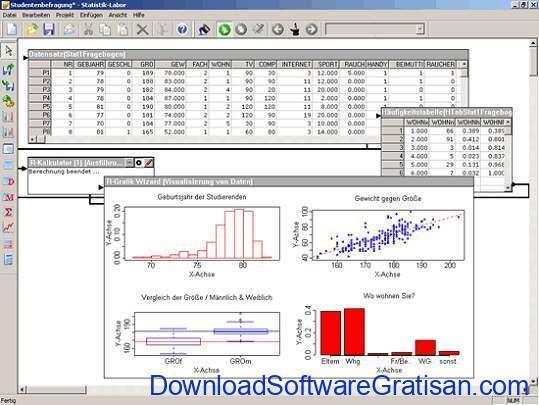 Aplikasi Statistik Gratis Alternatif SPSS Statistical Lab