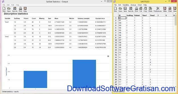 Aplikasi Statistik Gratis Alternatif SPSS salstat