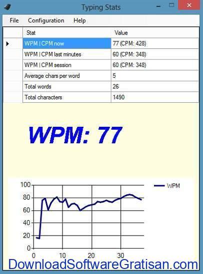 Tes Kecepatan Mengetik 10 Jari Typing Stats