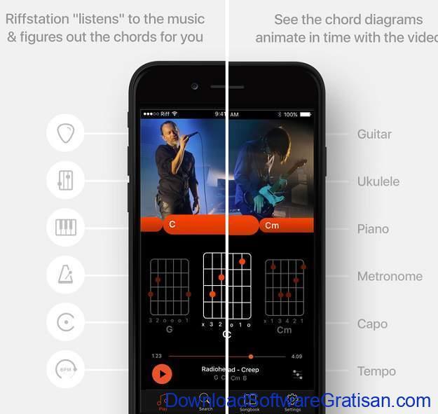 Aplikasi Gitar Terbaik Android dan iPhone gitar riffstation