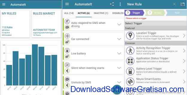 Aplikasi Gratis Otomasi Perangkat Android AutomateIt