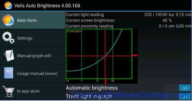 Aplikasi Gratis Otomasi Perangkat Android Velis Auto Brightness