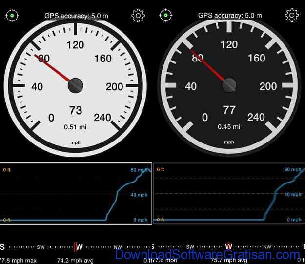 aplikasi-gratis-untuk-pengendara-mobil-speedometer-speed-box