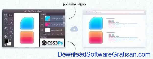 Ekstensi atau Plugin Gratis untuk Photoshop CSS3Ps