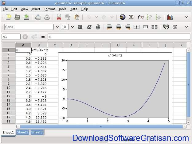 Alternatif Excel Terbaik - Gnumeric