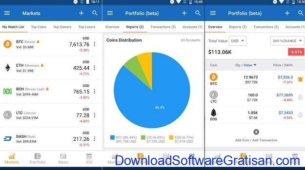 Aplikasi Cryptocurrency Android Terbaik Crypto Price IQ