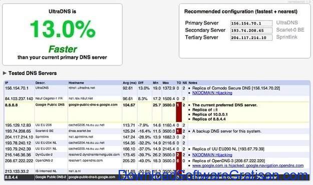 Aplikasi DNS Changer Gratis Terbaik Namebench