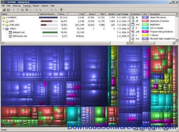 Aplikasi Informasi Penggunaan Harddisk WinDirStat