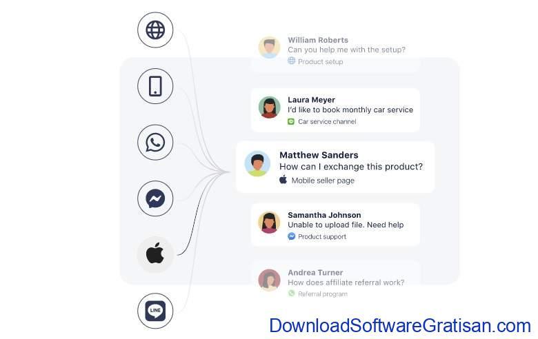 Aplikasi Live Chat untuk Website - Freshchat