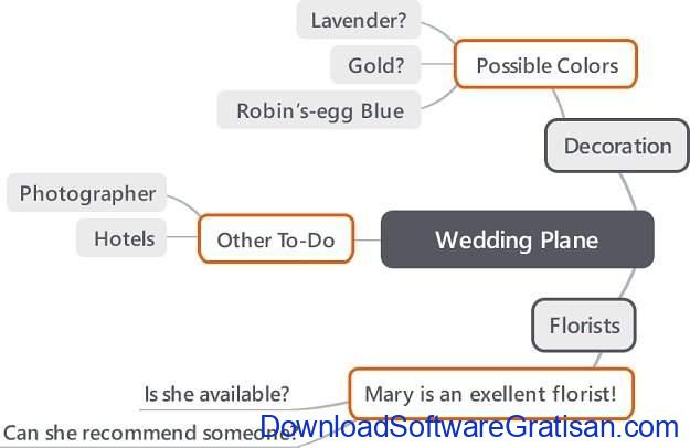 Aplikasi Mind Mapping MindMapple