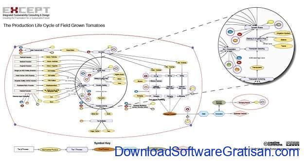 Aplikasi Mind Mapping Visual Understanding Environment