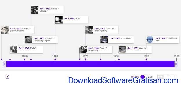 Aplikasi Pembuat Timeline Office TimeToast