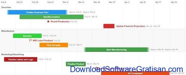 Aplikasi Pembuat Timeline Preceden
