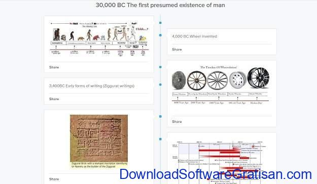 Aplikasi Pembuat Timeline Sutori