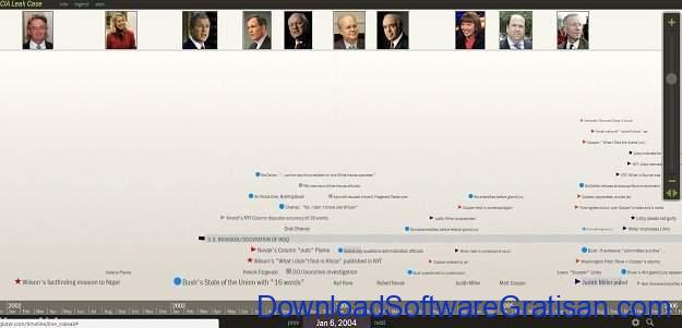 Aplikasi Pembuat Timeline TimeGlider