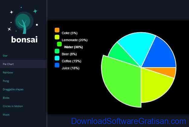 Aplikasi SVG Gratis untuk Desainer Grafis & Web Bonsai