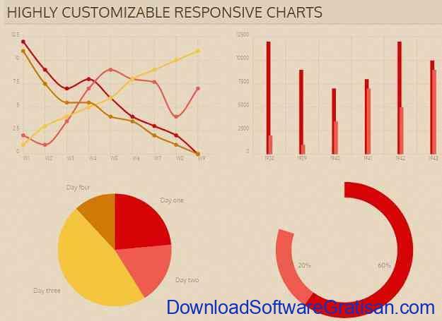Aplikasi SVG Gratis untuk Desainer Grafis & Web Chartist