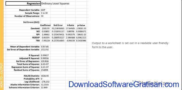 Aplikasi Statistik Gratis yang Serupa Dengan SPSS Statistician