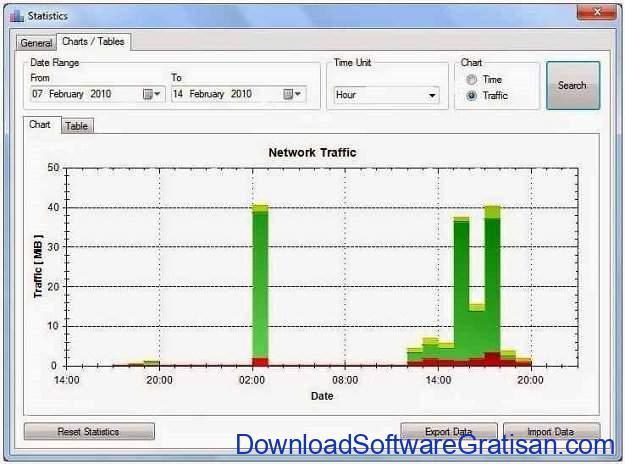 Aplikasi untuk Memantau Lalu Lintas Jaringan NetTraffic