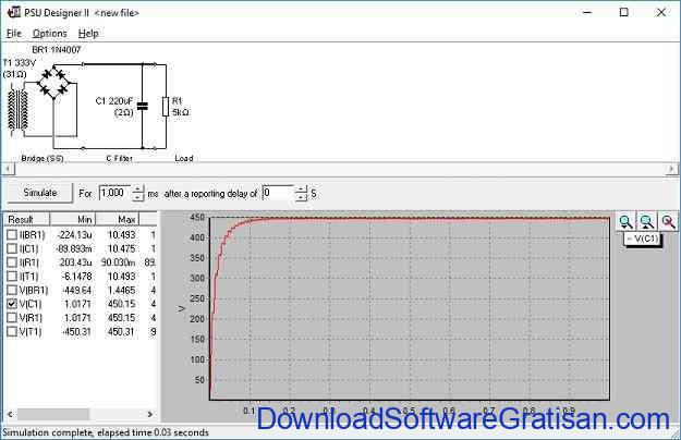 Aplikasi untuk Merancang dan Simulasi Power Supply