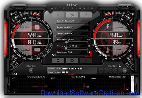Aplikasi untuk Overclock Kartu Grafis NVIDIA MSI Afterburner