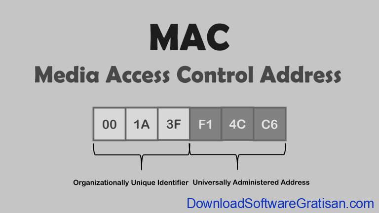 Aplikasi Mengganti MAC Address Gratis Terbaaik