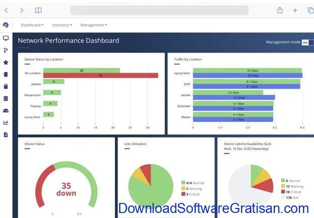 Netmonk Software Monitoring Jaringan LAN, WAN, dan Wifi Terbaik Windows