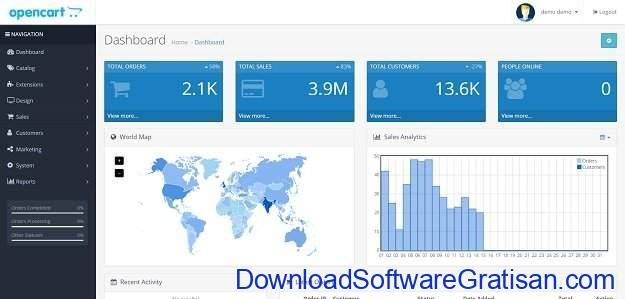 Platform Aplikasi E-commerce Gratis OpenCart