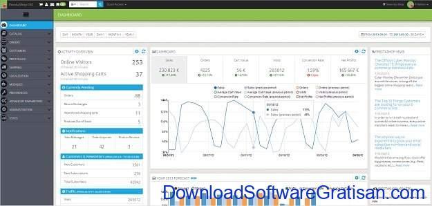 Platform Aplikasi E-commerce Gratis Terbaik PrestaShop