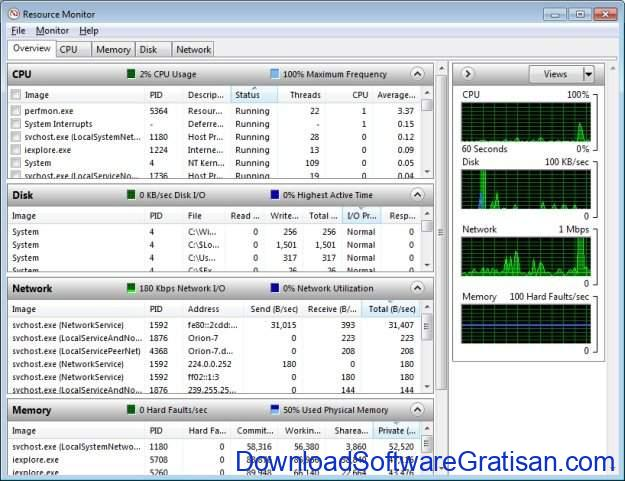 Aplikasi untuk Monitoring Performa PC Gratis Windows Resource Monitor