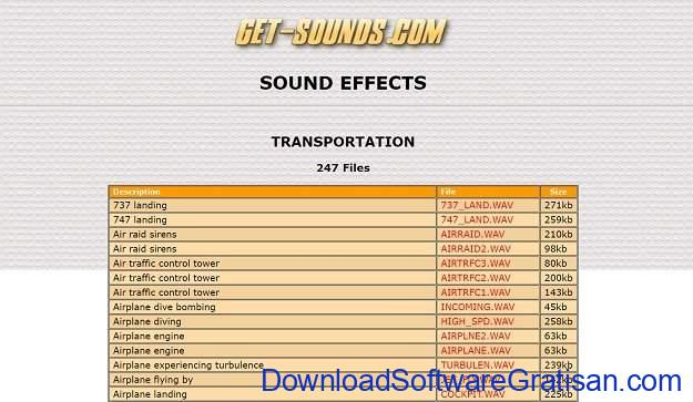 Situs Terbaik untuk Download Efek Suara atau Sound Effects Gratis Brandens