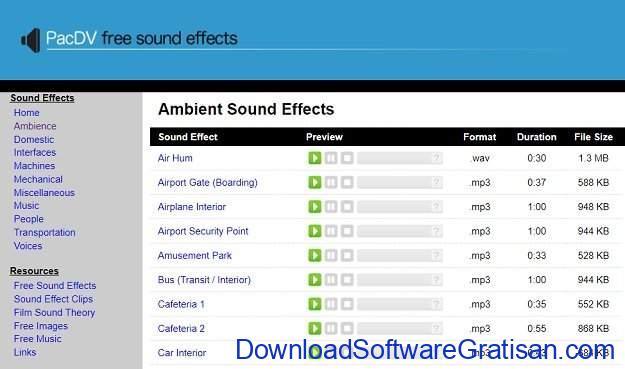 Situs Terbaik untuk Download Efek Suara atau Sound Effects Gratis Pac DV