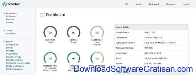 Web hosting control panel gratis alternatif cPanel