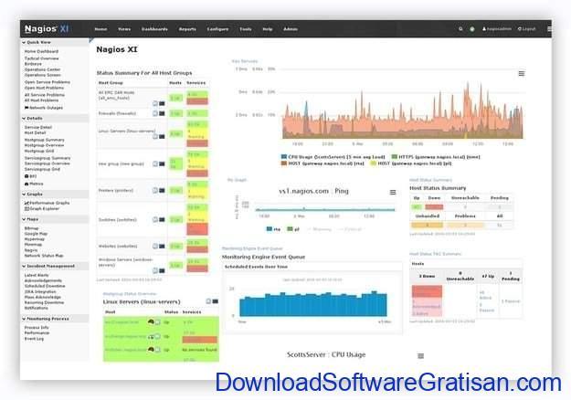 Aplikasi Monitoring & Analisis Jaringan untuk Sysadmin Nagios