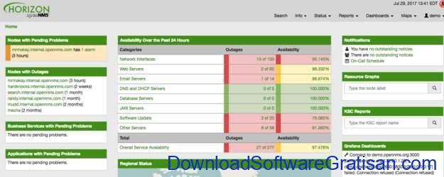 Aplikasi Monitoring & Analisis Jaringan untuk Sysadmin OpenNMS